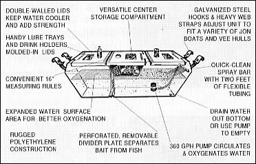 B Boat Live Well System Diagram B Free Engine Image For